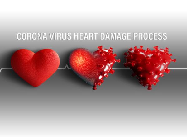 Κορωνοϊός: Οδηγίες προς καρδιοπαθείς